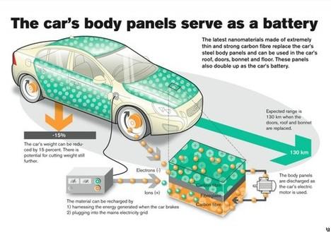 Volvo revoluciona la tecnología de las baterías para los coches eléctricos