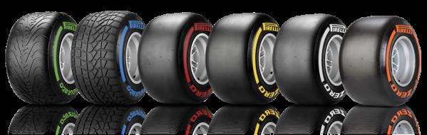 Pirelli ofrecerá un test con los compuestos de 2014 en Interlagos