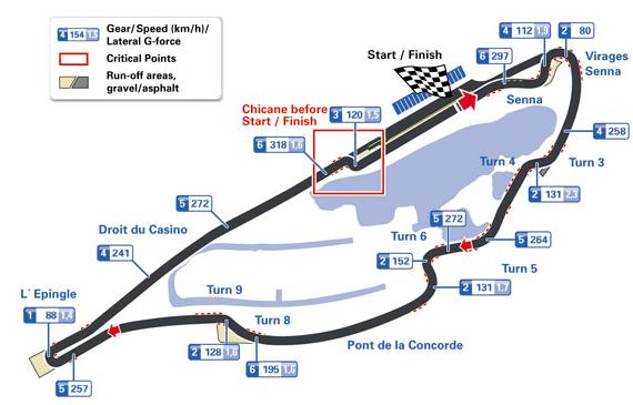 Detalle del trazado del circuito Gilles Villeneueve de Canadá
