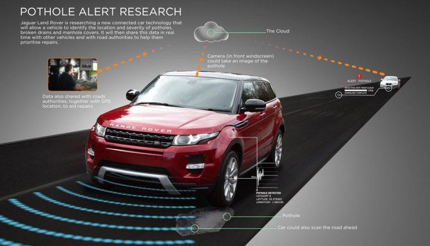 and Rover desarrolla un sistema para detectar baches y avisar de su presencia