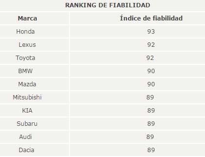 ranking_ocu.jpg